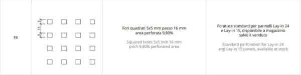 Pannelli controsoffitto forati 60x60x0.9cm in lamiera - FORATURA QUADRATA - BORDO RIBASSATO 15 mm -CONF. 20pz