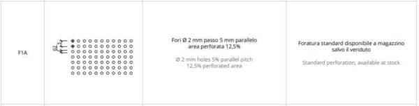 Pannelli controsoffitto forati 60x60x0.9 cm in lamiera - FORATURA 40x40 - BORDO RIBASSATO 15 mm - CONF.20pz