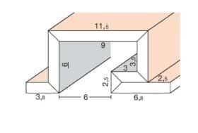 Segnapassi led in cartongesso retto singola fonte per pareti e soffitti - lunghezza 200 cm
